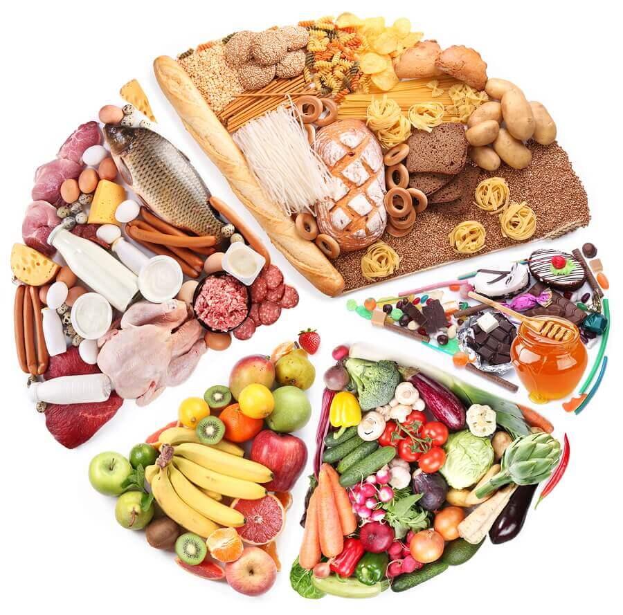 regime alimentare